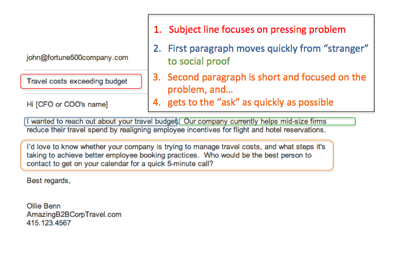 writing a cold call sales email